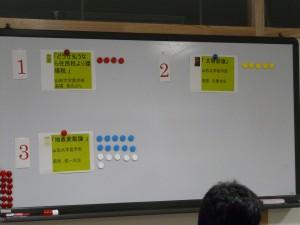 第1部のチャンプ本はご覧のとおり菊地先生の「地表変動論」が獲得です!